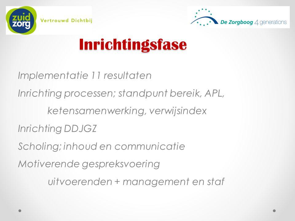 Inrichtingsfase Implementatie 11 resultaten Inrichting processen; standpunt bereik, APL, ketensamenwerking, verwijsindex Inrichting DDJGZ Scholing; in