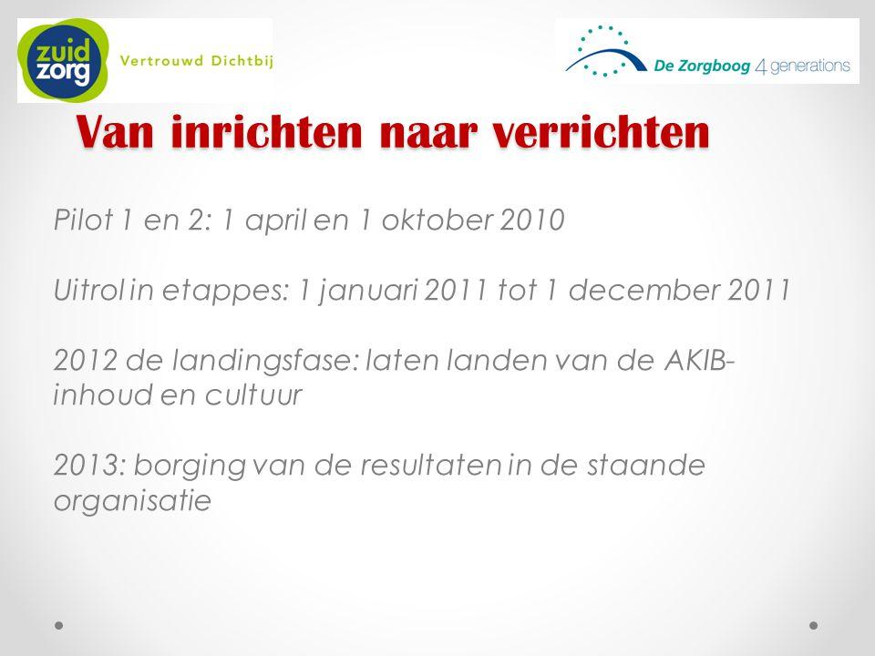 Van inrichten naar verrichten Pilot 1 en 2: 1 april en 1 oktober 2010 Uitrol in etappes: 1 januari 2011 tot 1 december 2011 2012 de landingsfase: late