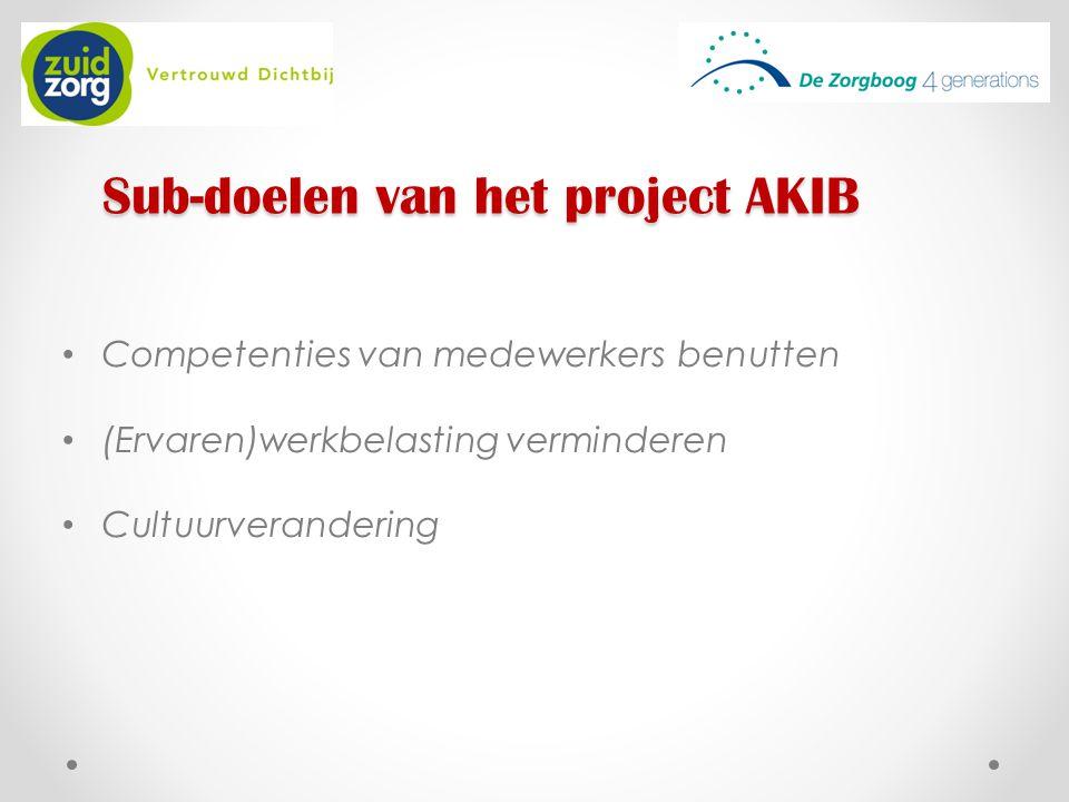 Sub-doelen van het project AKIB Competenties van medewerkers benutten (Ervaren)werkbelasting verminderen Cultuurverandering