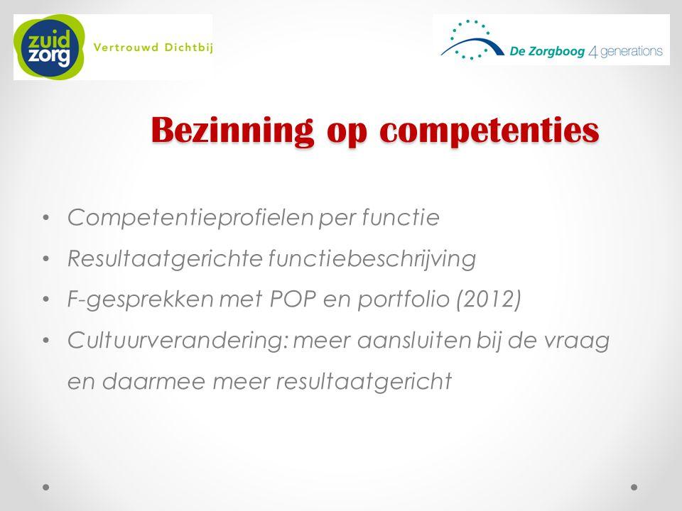 Bezinning op competenties Competentieprofielen per functie Resultaatgerichte functiebeschrijving F-gesprekken met POP en portfolio (2012) Cultuurveran