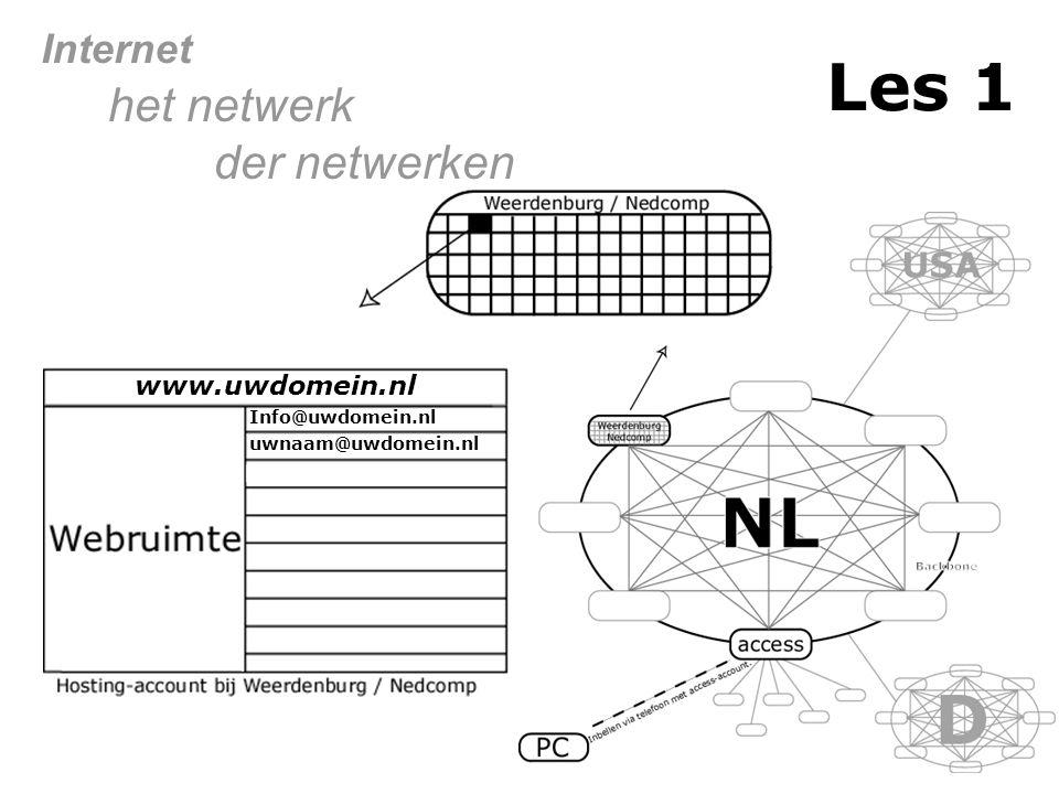 Les 1 Internet het netwerk der netwerken www.uwdomein.nl Info@uwdomein.nl uwnaam@uwdomein.nl