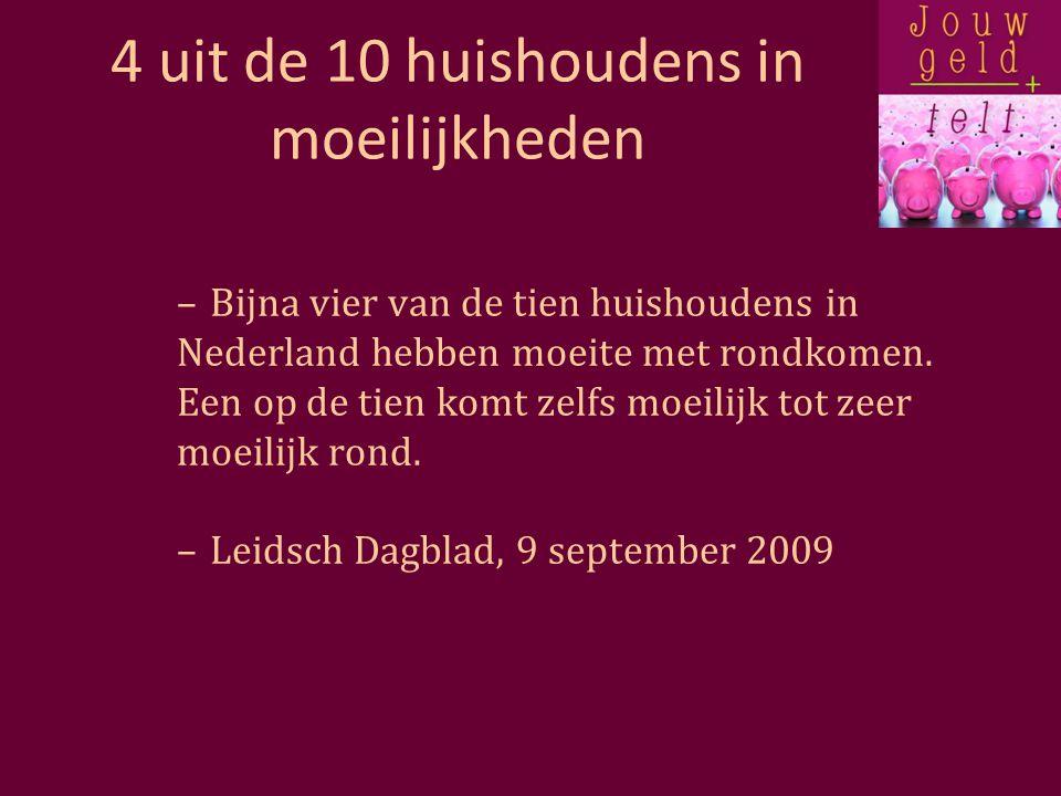 –Bijna vier van de tien huishoudens in Nederland hebben moeite met rondkomen.