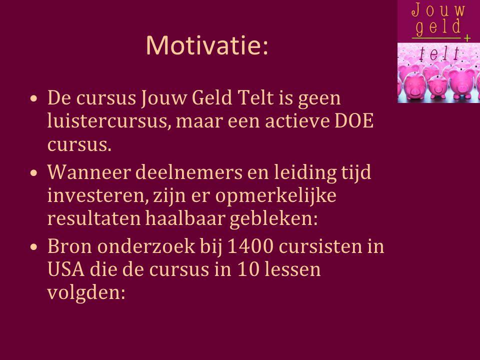 Motivatie: De cursus Jouw Geld Telt is geen luistercursus, maar een actieve DOE cursus.