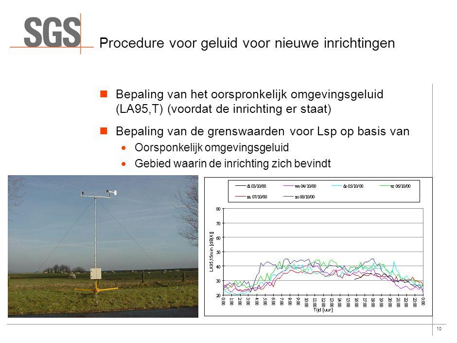 9 Milieukwaliteitsnormen omgevingsgeluid Huidige Car washes in Vlaanderen