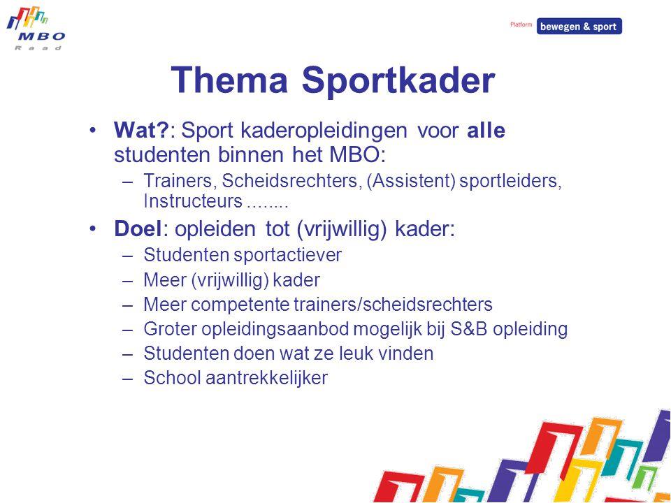 Thema Sportkader Wat?: Sport kaderopleidingen voor alle studenten binnen het MBO: –Trainers, Scheidsrechters, (Assistent) sportleiders, Instructeurs..