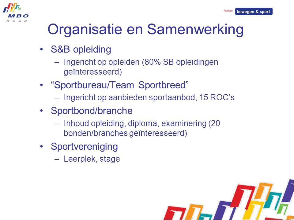 """Organisatie en Samenwerking S&B opleiding –Ingericht op opleiden (80% SB opleidingen geïnteresseerd) """"Sportbureau/Team Sportbreed"""" –Ingericht op aanbi"""
