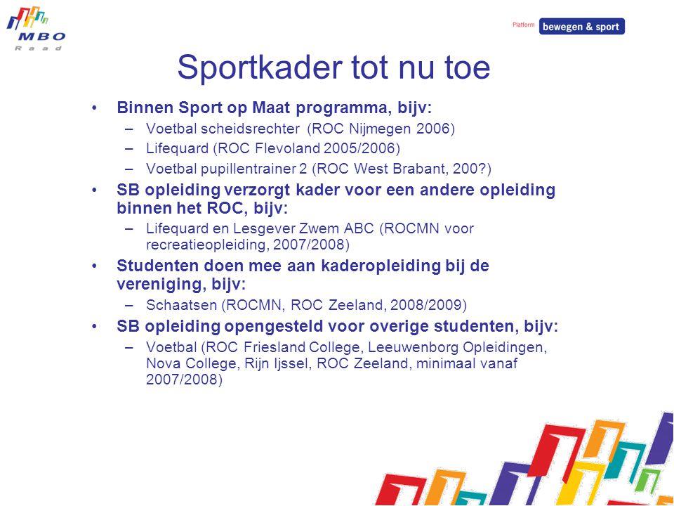 Pilots sportkader Binnen programma Sport op Maat: –ROC Flevoland: Cursus Train Bewust (2010/2011) –Zadkine: Sportinstructeur (2010/2011) Combineren studenten met ALO of VO –CALO/Landstede/Deltion: Volleybal VT2 Beach (2010) –Landstede, handbaltrainer met VO (20010/2011) –Landstede: Basketbal Trainer 2 met VO en SB (2010) Bond zet eigen kaderopleiding weg in het onderwijs: –Mondriaan College: Hockeytrainer(2009/2010) SB opleiding zet kaderopleiding open voor overige studenten, bijv: –Friesland College: Kaatstrainer 2 (2009/2010) –ROC Zeeland: in principe alle opleidingen –Helicon: Snowboard begeleider 2 (2009/2010) –ROC Friesland College, Leeuwenborg Opleidingen, Nova College, Rijn Ijssel, ROC Zeeland: Voetbal (2009/2010)