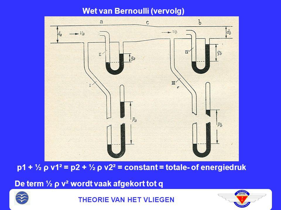 THEORIE VAN HET VLIEGEN TWEE BELANGRIJKE WETTEN (vervolg) 2. Wet van Bernoulli Gebaseerd op de wet van behoud van arbeidsvermogen Geeft het verband tu