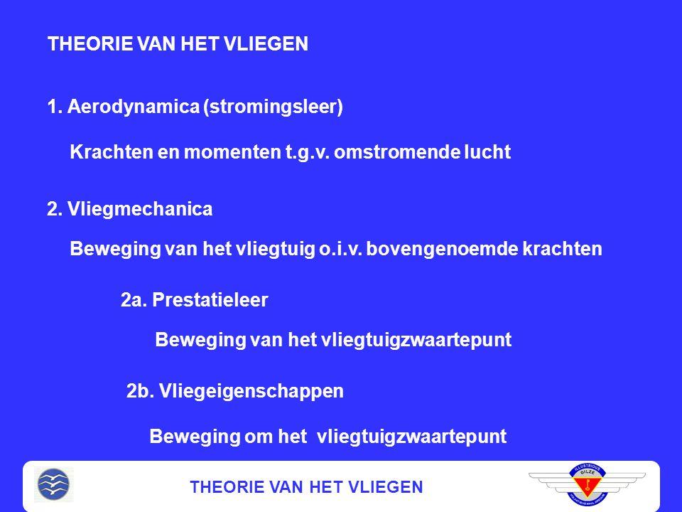 THEORIE VAN HET VLIEGEN 1.Aerodynamica (stromingsleer) Krachten en momenten t.g.v.