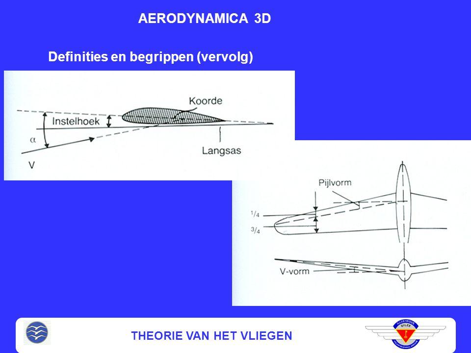 THEORIE VAN HET VLIEGEN AERODYNAMICA 3D Definities en begrippen
