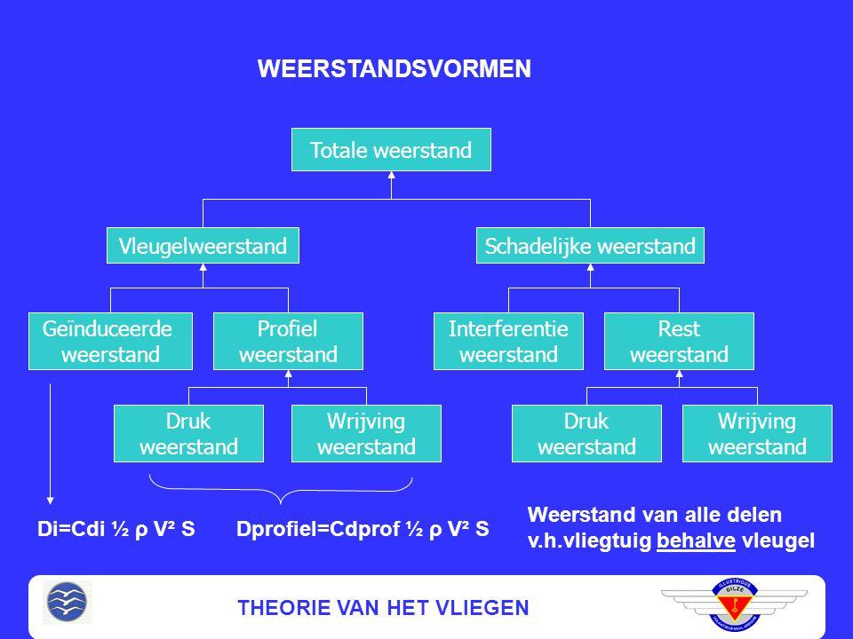 THEORIE VAN HET VLIEGEN WINGLETS (2)