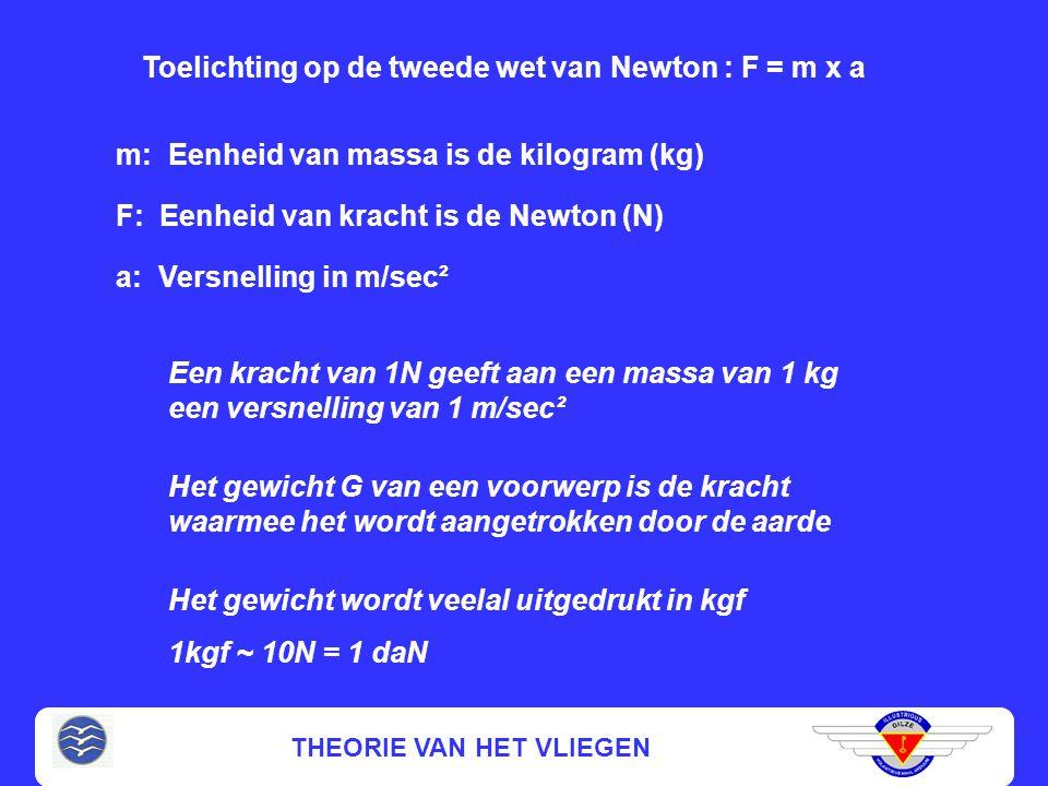 THEORIE VAN HET VLIEGEN WINGLETS ASW 28