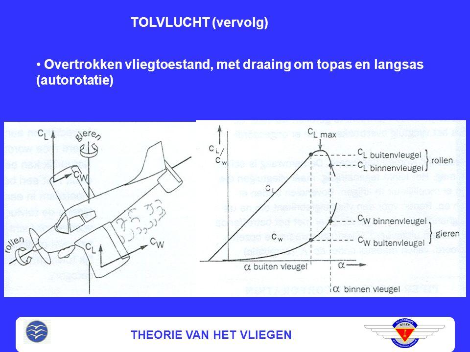 TOLVLUCHT EN SPIRAALDUIK Tolvlucht (vrille, spin) Overtrokken vliegtoestand lage belastingen (lage snelheid) Optrekken uit duik kan hoge belastingen v