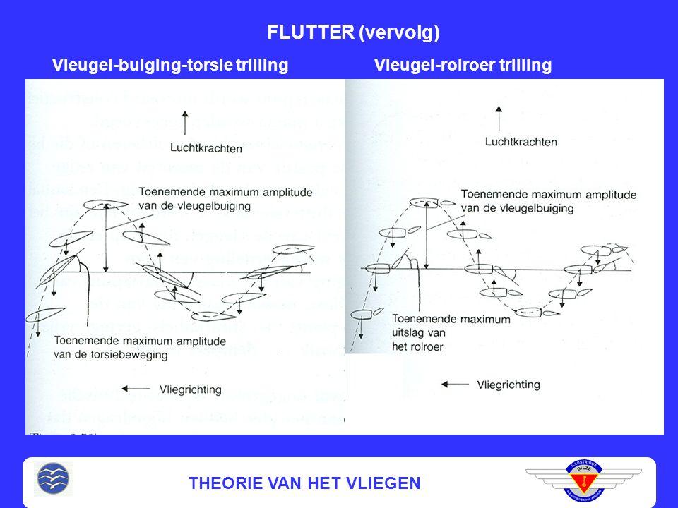THEORIE VAN HET VLIEGEN FLUTTER Trillingsvormen van een vleugel Buiging Torsie = Onstabiele trilling