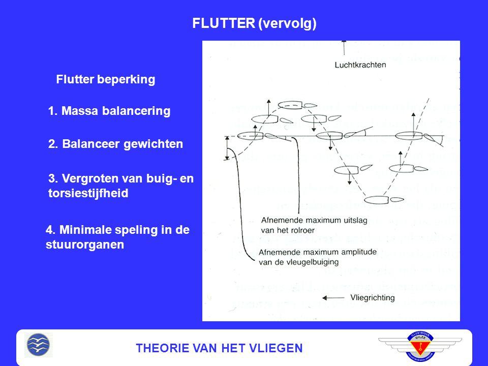 THEORIE VAN HET VLIEGEN FLUTTER (vervolg) Vleugel-buiging-torsie trillingVleugel-rolroer trilling