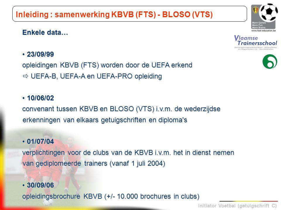 Initiator Voetbal (getuigschrift C) Inleiding : samenwerking KBVB (FTS) - BLOSO (VTS) Enkele data… 23/09/99 23/09/99 opleidingen KBVB (FTS) worden doo