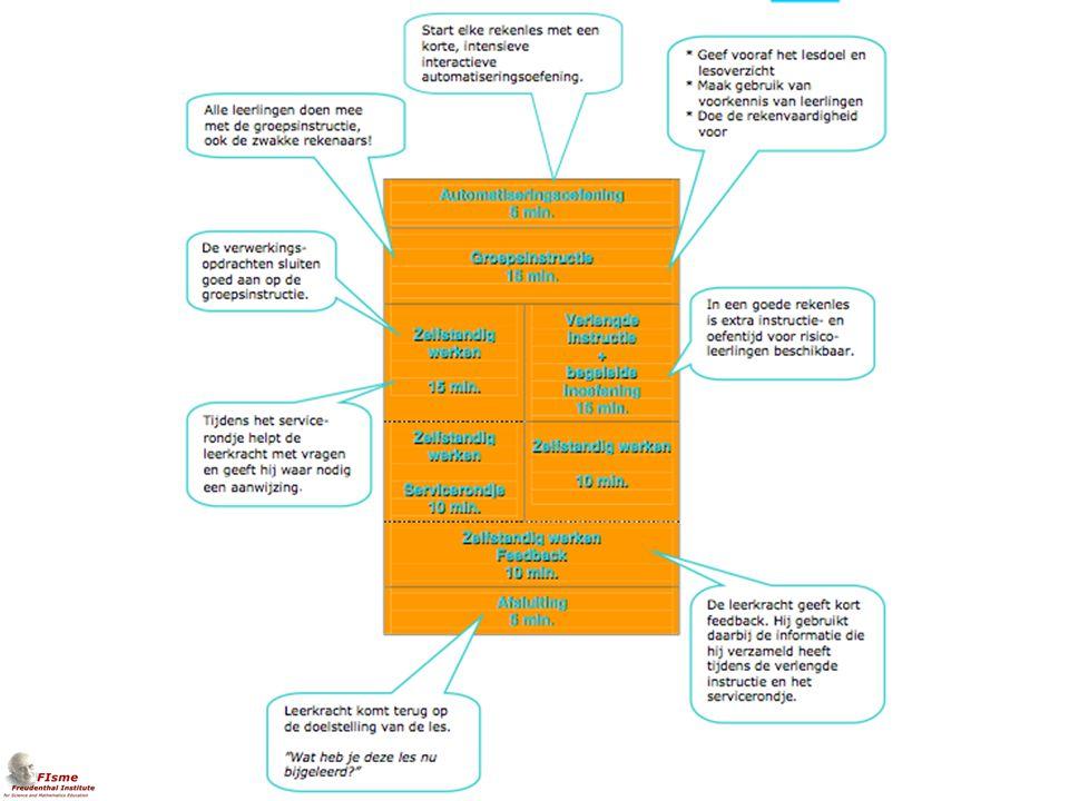 Differentiatie naar inhoud Differentiatie in aanbod –verschillende opdrachten op verschillend niveau Differentiatie in hulpmiddelen –dezelfde opdrachten, maar met of zonder hulpmiddelen Differentiatie in hoeveelheid