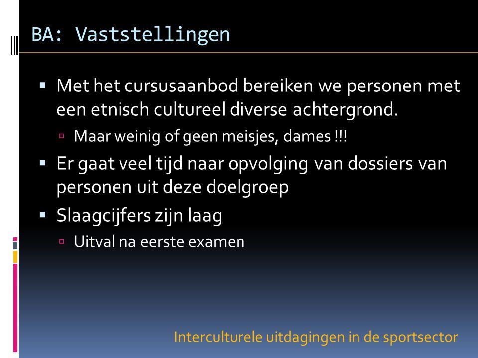 Interculturele uitdagingen in de sportsector BA: Vaststellingen  Met het cursusaanbod bereiken we personen met een etnisch cultureel diverse achtergrond.