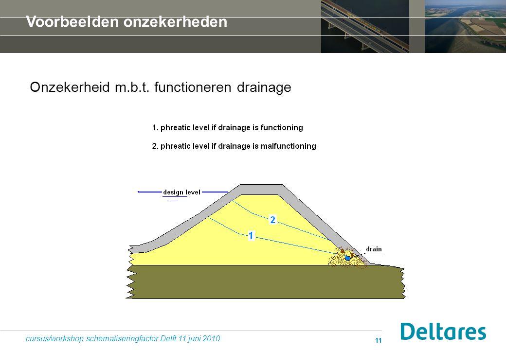 11 Onzekerheid m.b.t. functioneren drainage cursus/workshop schematiseringfactor Delft 11 juni 2010 Voorbeelden onzekerheden