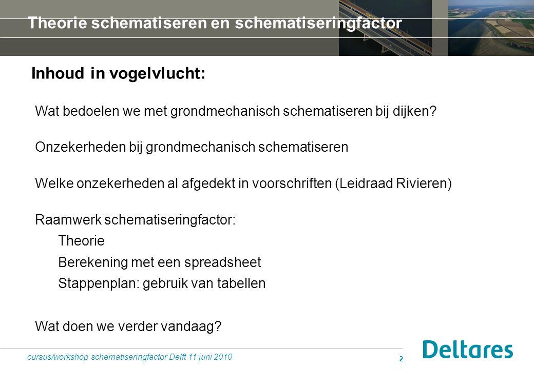 33 Schematiseren: cursus/workshop schematiseringfactor Delft 11 juni 2010 Van werkelijkheid naar model Wat is schematiseren?