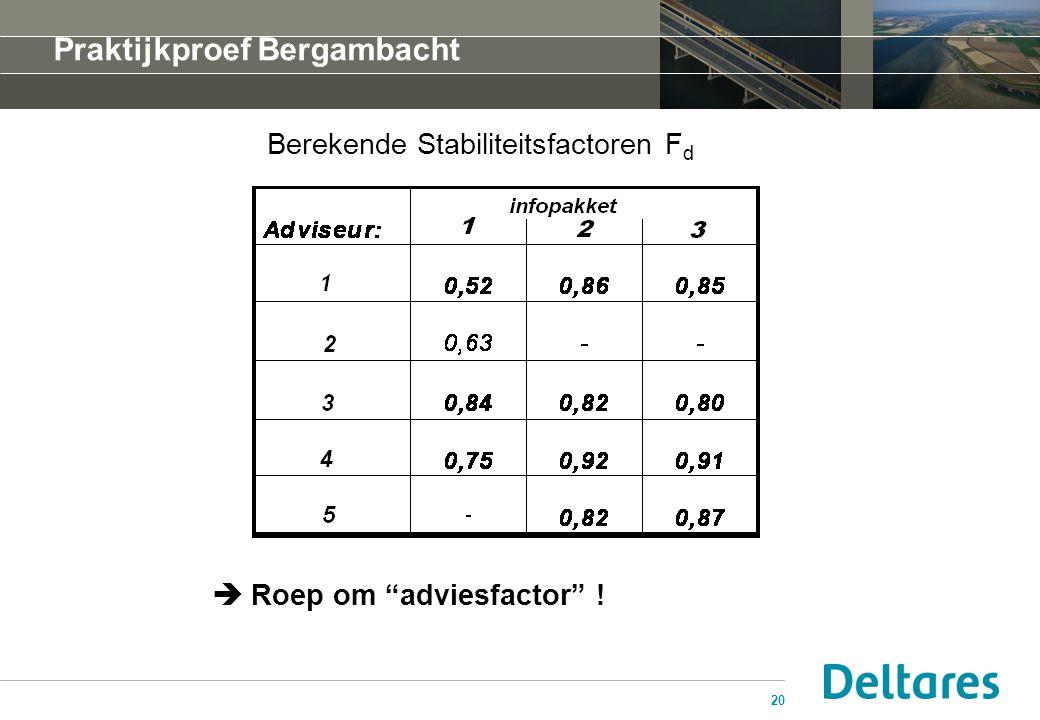 "20 Berekende Stabiliteitsfactoren F d  Roep om ""adviesfactor"" ! Praktijkproef Bergambacht"