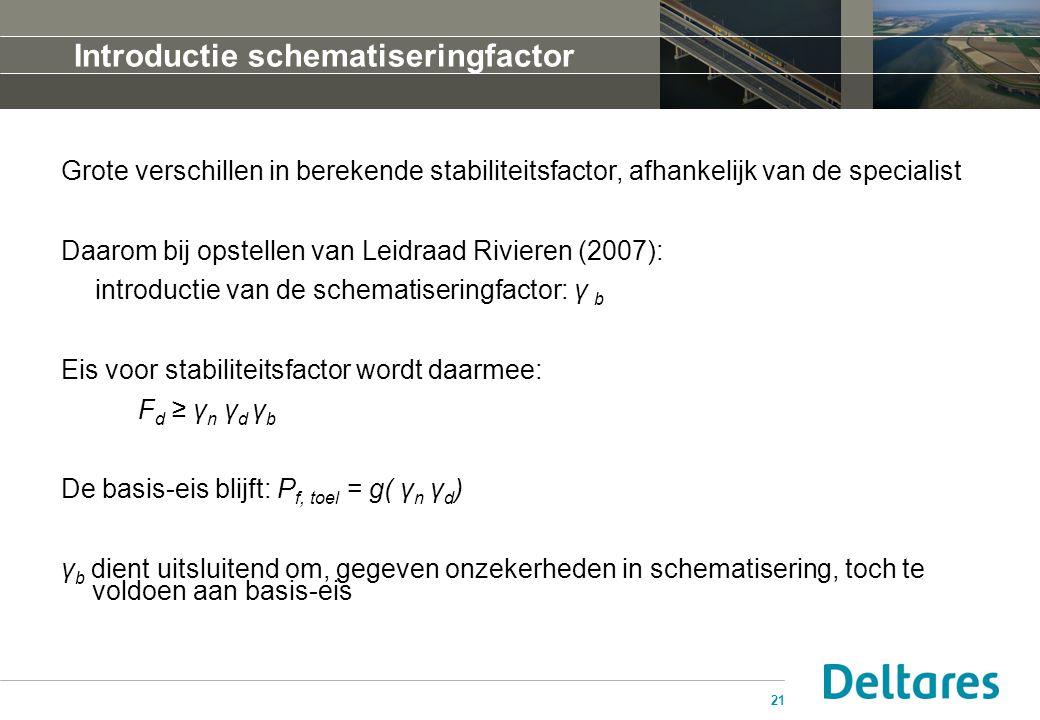 21 Introductie schematiseringfactor Grote verschillen in berekende stabiliteitsfactor, afhankelijk van de specialist Daarom bij opstellen van Leidraad