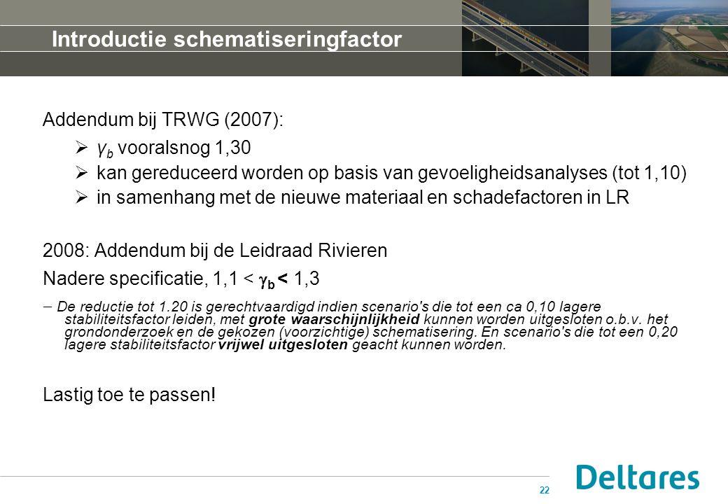 22 Introductie schematiseringfactor Addendum bij TRWG (2007):  γ b vooralsnog 1,30  kan gereduceerd worden op basis van gevoeligheidsanalyses (tot 1