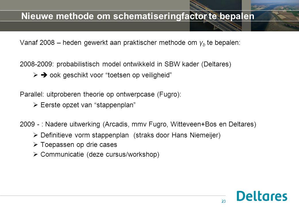 23 Nieuwe methode om schematiseringfactor te bepalen Vanaf 2008 – heden gewerkt aan praktischer methode om γ b te bepalen: 2008-2009: probabilistisch
