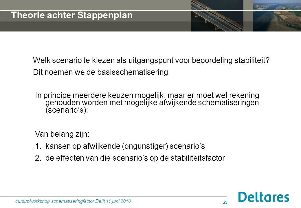 25 cursus/workshop schematiseringfactor Delft 11 juni 2010 Welk scenario te kiezen als uitgangspunt voor beoordeling stabiliteit? Dit noemen we de bas
