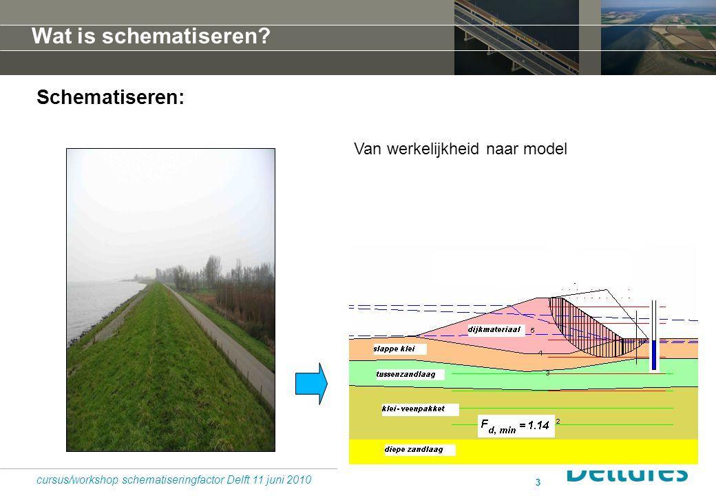 34 12/07/2014 34 berekenen benodigde schematiseringfactor met spreadsheet Werner Halter komt hier straks nog op terug
