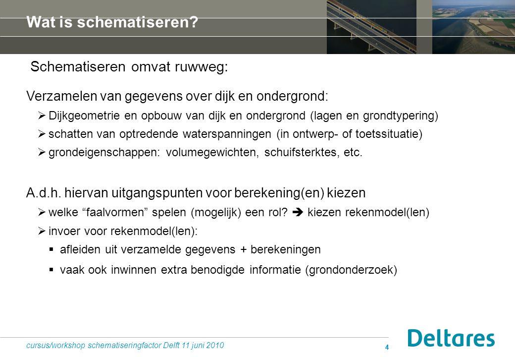 44 Schematiseren omvat ruwweg: Verzamelen van gegevens over dijk en ondergrond:  Dijkgeometrie en opbouw van dijk en ondergrond (lagen en grondtyperi