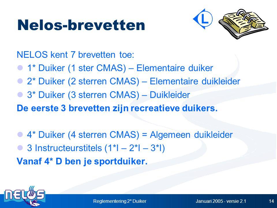 Januari 2005 - versie 2.1Reglementering 2* Duiker14 Nelos-brevetten NELOS kent 7 brevetten toe: 1* Duiker (1 ster CMAS) – Elementaire duiker 2* Duiker (2 sterren CMAS) – Elementaire duikleider 3* Duiker (3 sterren CMAS) – Duikleider De eerste 3 brevetten zijn recreatieve duikers.