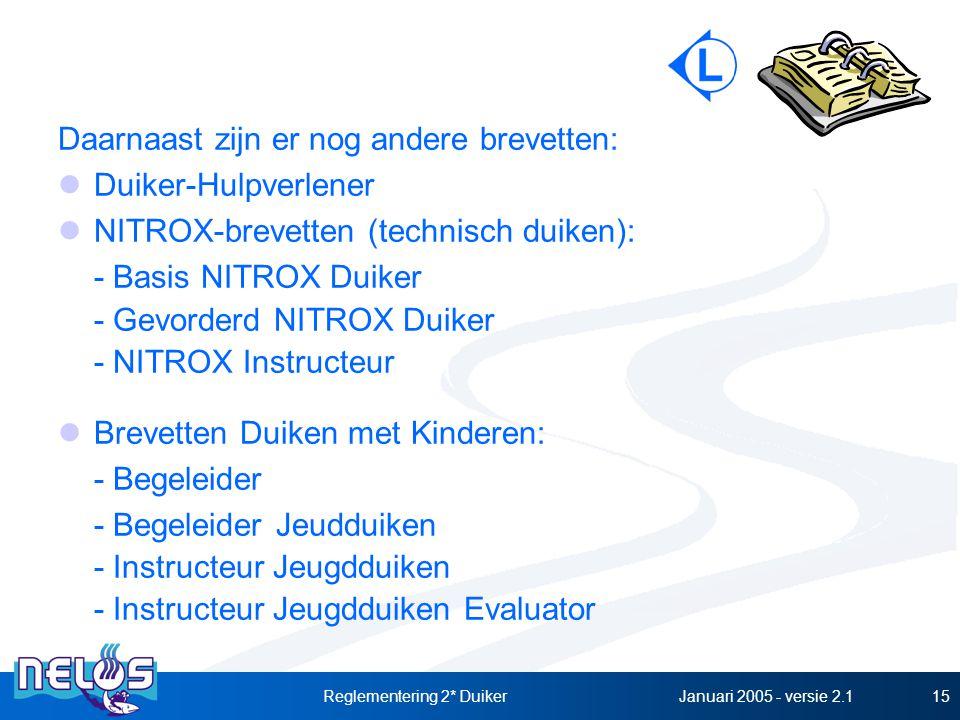 Januari 2005 - versie 2.1Reglementering 2* Duiker15 Daarnaast zijn er nog andere brevetten: Duiker-Hulpverlener NITROX-brevetten (technisch duiken): - Basis NITROX Duiker - Gevorderd NITROX Duiker - NITROX Instructeur Brevetten Duiken met Kinderen: - Begeleider - Begeleider Jeudduiken - Instructeur Jeugdduiken - Instructeur Jeugdduiken Evaluator