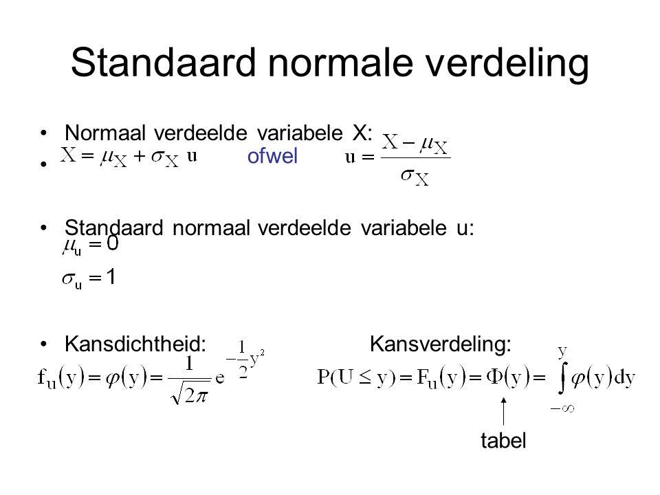 Standaard normale verdeling Normaal verdeelde variabele X: Standaard normaal verdeelde variabele u: Kansdichtheid:Kansverdeling: tabel ofwel