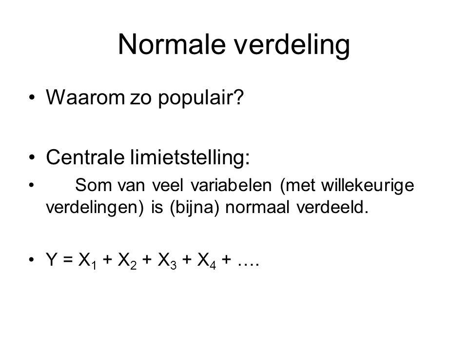 Normale verdeling Waarom zo populair? Centrale limietstelling: Som van veel variabelen (met willekeurige verdelingen) is (bijna) normaal verdeeld. Y =