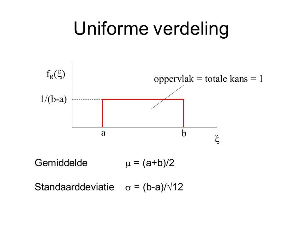 Uniforme verdeling  fR()fR() a b 1/(b-a) oppervlak = totale kans = 1 Gemiddelde  = (a+b)/2 Standaarddeviatie  = (b-a)/  12