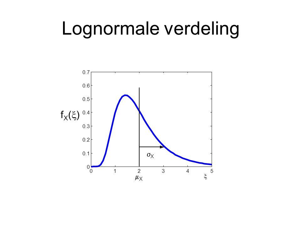 Lognormale verdeling 012345 0 0.1 0.2 0.3 0.4 0.5 0.6 0.7  XX XX fX()fX()