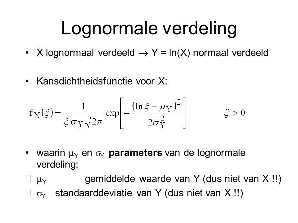 Lognormale verdeling X lognormaal verdeeld  Y = ln(X) normaal verdeeld Kansdichtheidsfunctie voor X: waarin  Y en  Y parameters van de lognormale v