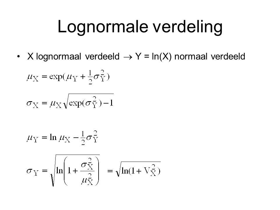 Lognormale verdeling X lognormaal verdeeld  Y = ln(X) normaal verdeeld