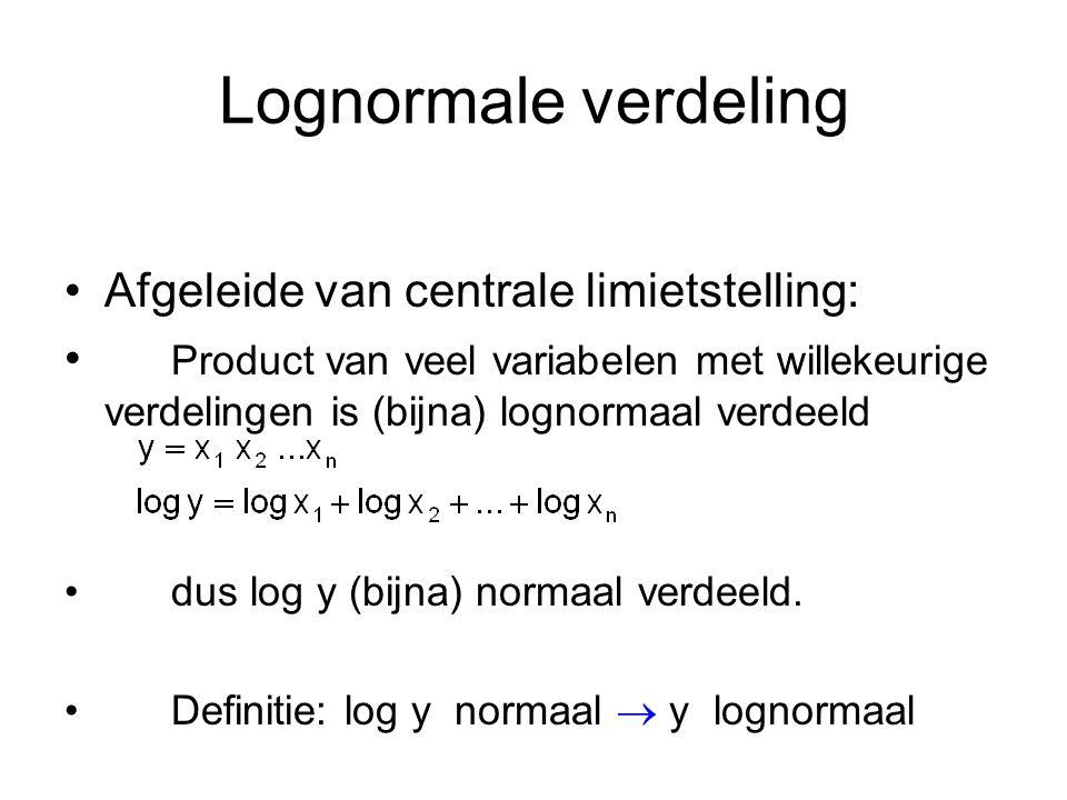 Lognormale verdeling Afgeleide van centrale limietstelling: Product van veel variabelen met willekeurige verdelingen is (bijna) lognormaal verdeeld du