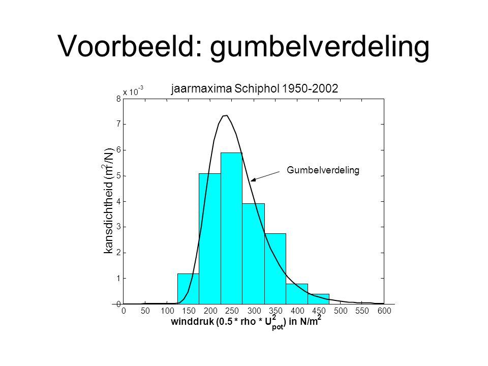 Voorbeeld: gumbelverdeling 050100150200250300350400450500550600 0 1 2 3 4 5 6 7 8 x 10 -3 winddruk (0.5 * rho * U 2 pot ) in N/m 2 kansdichtheid (m 2