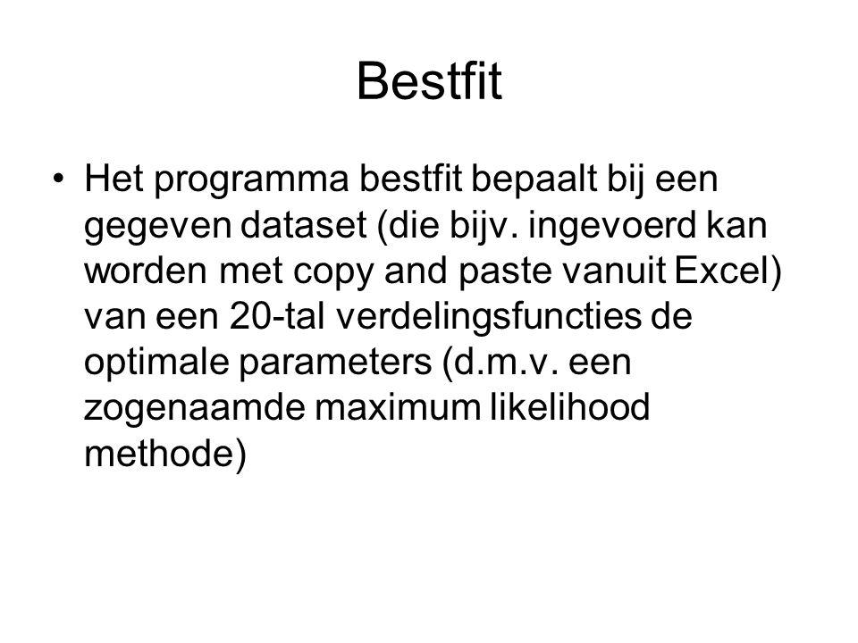 Bestfit Het programma bestfit bepaalt bij een gegeven dataset (die bijv. ingevoerd kan worden met copy and paste vanuit Excel) van een 20-tal verdelin