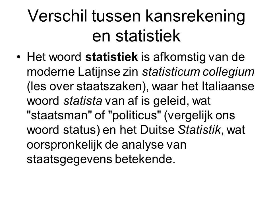 Verschil tussen kansrekening en statistiek Het woord statistiek is afkomstig van de moderne Latijnse zin statisticum collegium (les over staatszaken),