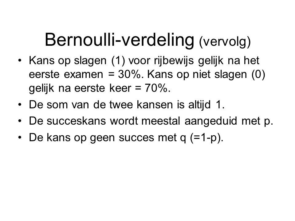 Bernoulli-verdeling (vervolg) Kans op slagen (1) voor rijbewijs gelijk na het eerste examen = 30%. Kans op niet slagen (0) gelijk na eerste keer = 70%