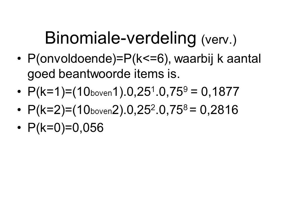 Binomiale-verdeling (verv.) P(onvoldoende)=P(k<=6), waarbij k aantal goed beantwoorde items is. P(k=1)=(10 boven 1).0,25 1.0,75 9 = 0,1877 P(k=2)=(10