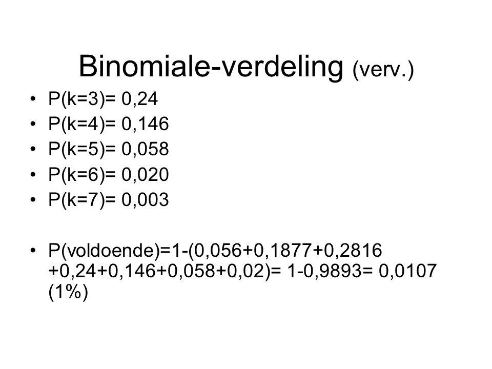 Binomiale-verdeling (verv.) P(k=3)= 0,24 P(k=4)= 0,146 P(k=5)= 0,058 P(k=6)= 0,020 P(k=7)= 0,003 P(voldoende)=1-(0,056+0,1877+0,2816 +0,24+0,146+0,058