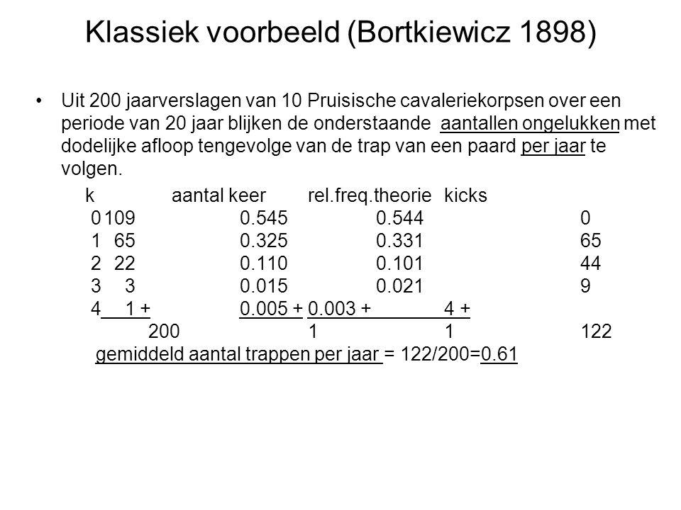 Klassiek voorbeeld (Bortkiewicz 1898) Uit 200 jaarverslagen van 10 Pruisische cavaleriekorpsen over een periode van 20 jaar blijken de onderstaande aa