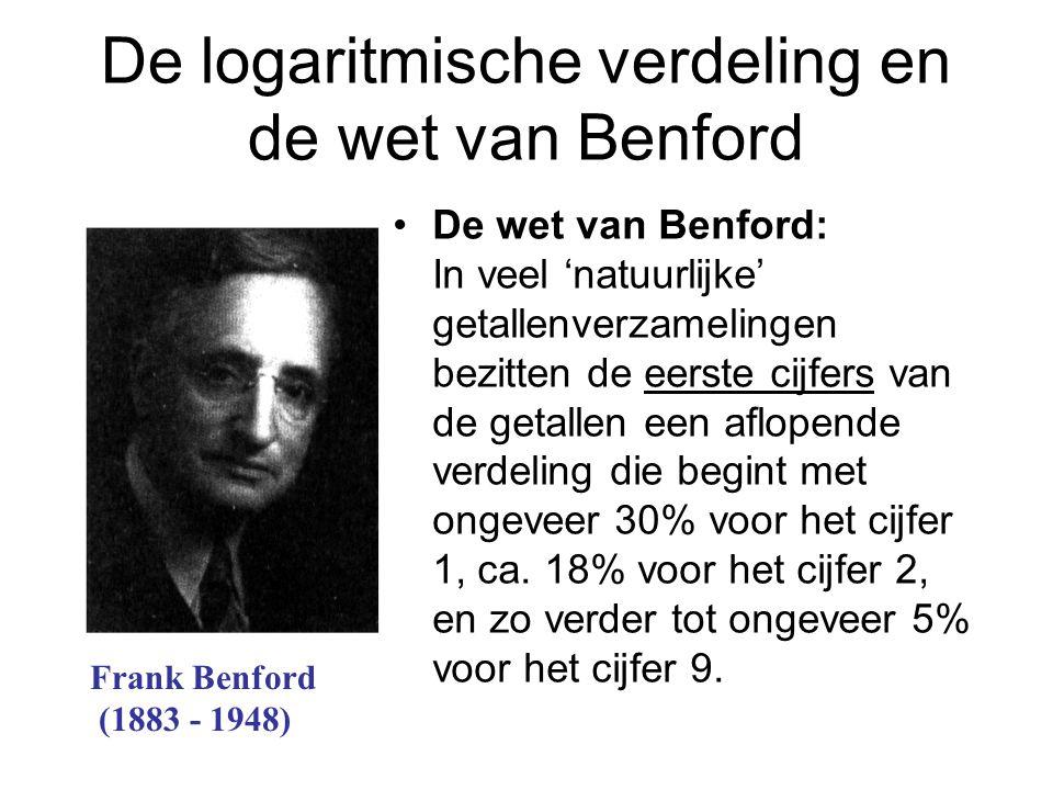 De logaritmische verdeling en de wet van Benford De wet van Benford: In veel 'natuurlijke' getallenverzamelingen bezitten de eerste cijfers van de get