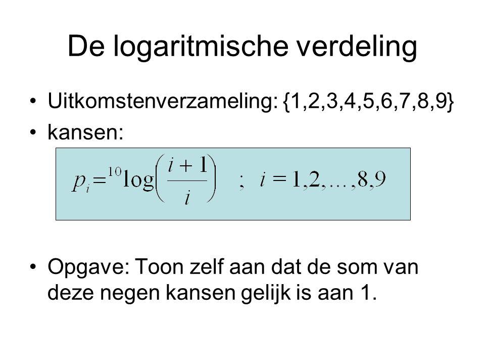 De logaritmische verdeling Uitkomstenverzameling: {1,2,3,4,5,6,7,8,9} kansen: Opgave: Toon zelf aan dat de som van deze negen kansen gelijk is aan 1.