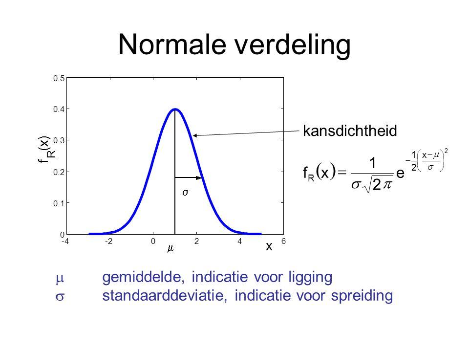 Normale verdeling -4-20246 0 0.1 0.2 0.3 0.4 0.5 x f R (x)    gemiddelde, indicatie voor ligging  standaarddeviatie, indicatie voor spreiding  2